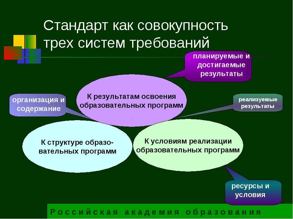 Р о с с и й с к а я а к а д е м и я о б р а з о в а н и я организация и содер...