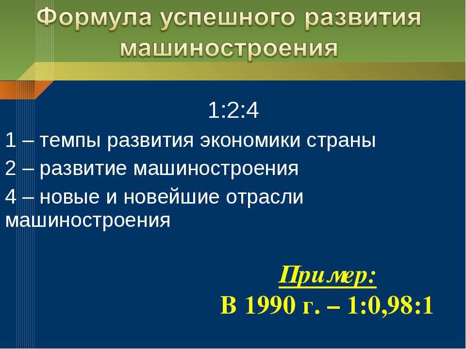 1:2:4 1 – темпы развития экономики страны 2 – развитие машиностроения 4 – нов...