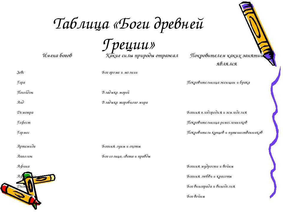 Таблица «Боги древней Греции»