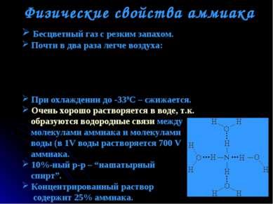 Физические свойства аммиака Бесцветный газ с резким запахом. Почти в два раза...
