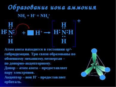 Образование иона аммония NH3 + H+ = NH4+ Н : : Н Н : : Н N N : Н : + H+ Н : :...