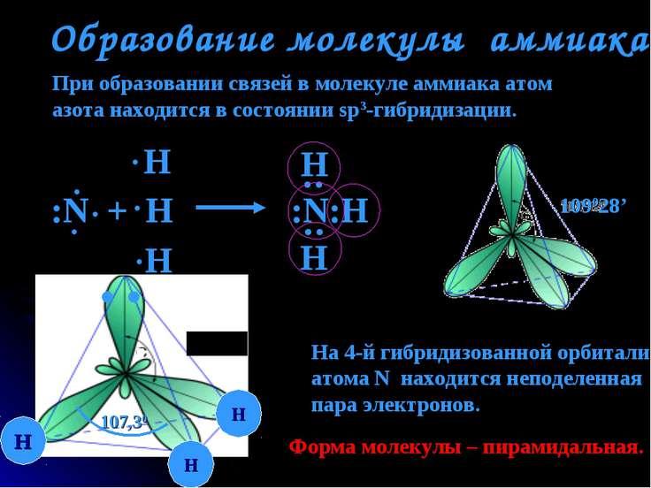 Образование молекулы аммиака При образовании связей в молекуле аммиака атом а...