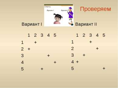 Проверяем Вариант I Вариант II 1 2 3 4 5 1 + 2 + 3 + 4 + 5 + 1 2 3 4 5 1 + 2 ...