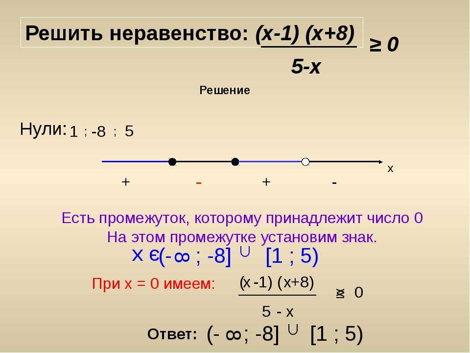 Решить неравенство: (х-1) (х+8) 5-х ≥ 0 Решение Нули: 1 ; -8 ; 5 х Есть проме...