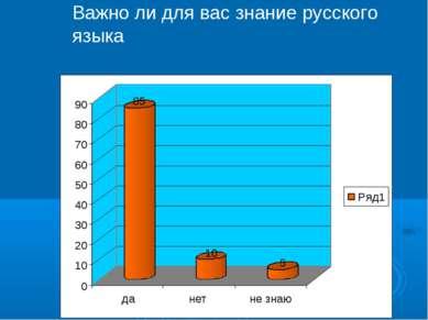 Важно ли для вас знание русского языка