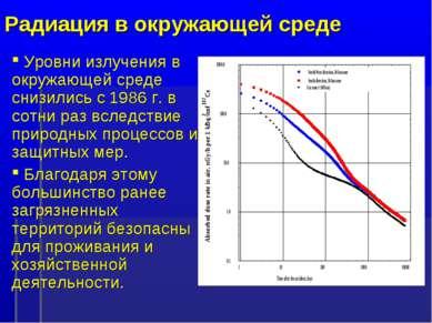 Радиация в окружающей среде Уровни излучения в окружающей среде снизились с 1...