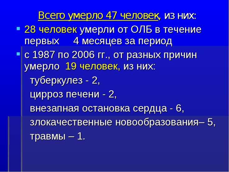 Всего умерло 47 человек, из них: 28 человек умерли от ОЛБ в течение первых 4 ...