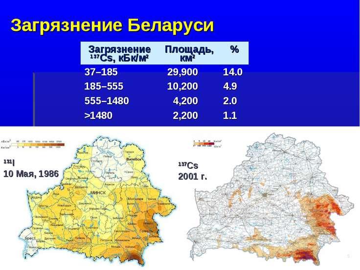 Загрязнение Беларуси * 137Cs 2001 г. 131I 10 Maя, 1986 Загрязнение 137Cs, кБк...