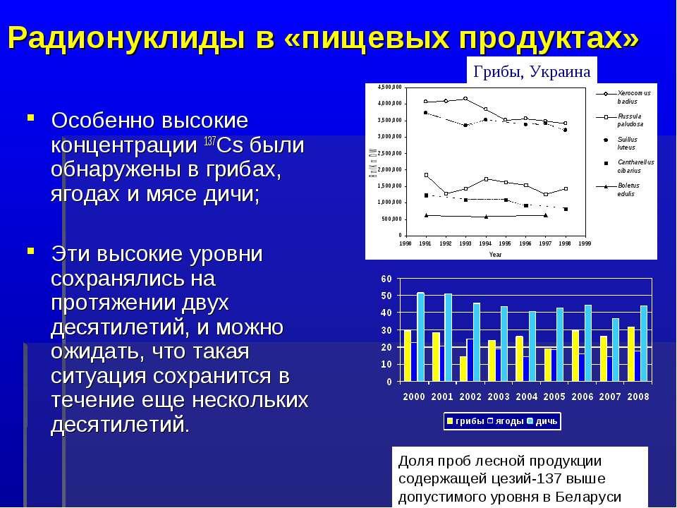Радионуклиды в «пищевых продуктах» Особенно высокие концентрации 137Cs были о...