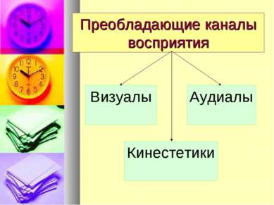 Преобладающие каналы восприятия Визуалы Аудиалы Кинестетики