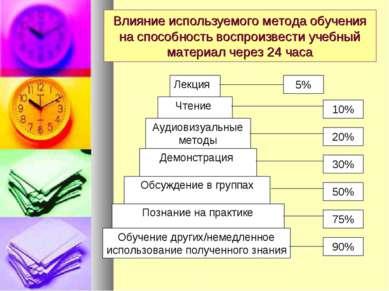 Влияние используемого метода обучения на способность воспроизвести учебный ма...