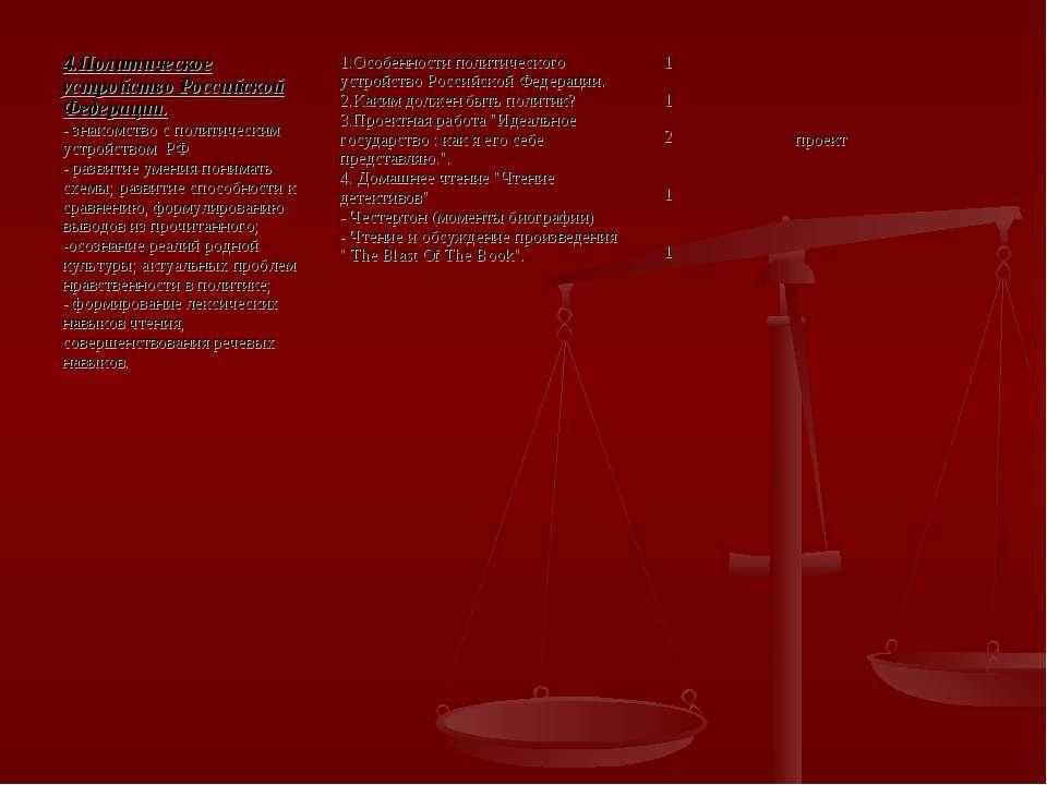 4.Политическое устройство Российской Федерации. - знакомство с политическим у...