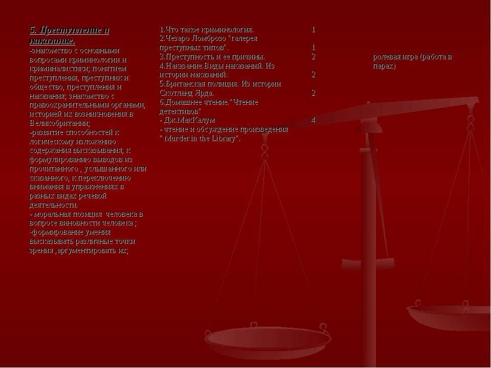 5. Преступление и наказание. -знакомство с основными вопросами криминологии и...