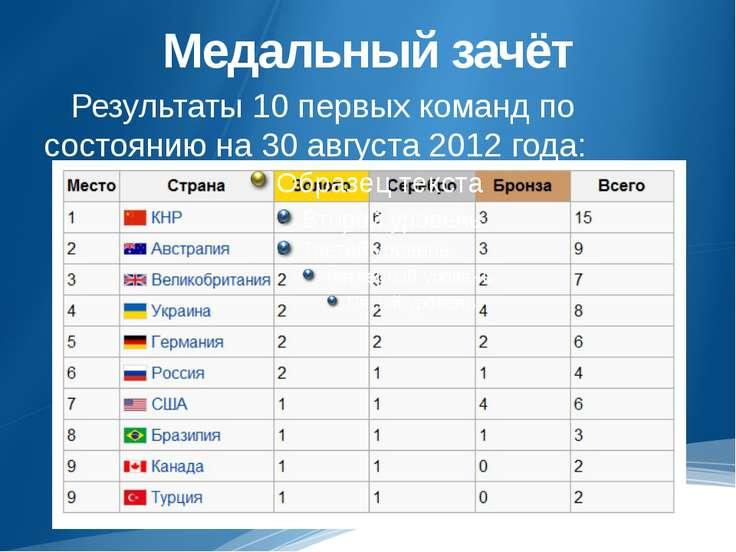 Медальный зачёт Результаты 10 первых команд по состоянию на 30 августа 2012 г...