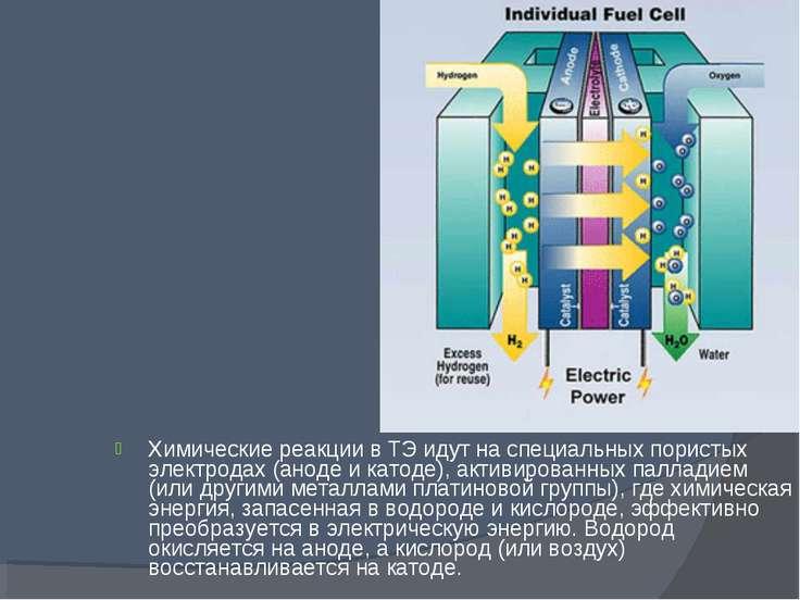 Химические реакции в ТЭ идут на специальных пористых электродах (аноде и като...
