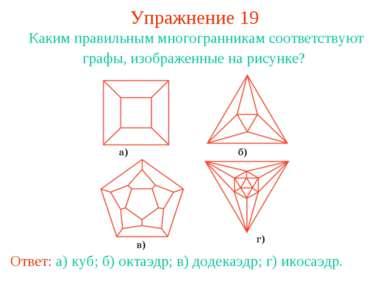 Упражнение 19 Каким правильным многогранникам соответствуют графы, изображенн...