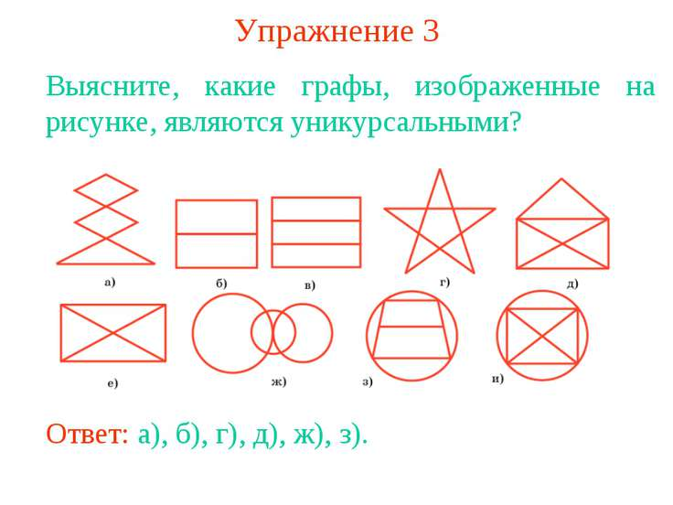 Упражнение 3 Выясните, какие графы, изображенные на рисунке, являются уникурс...
