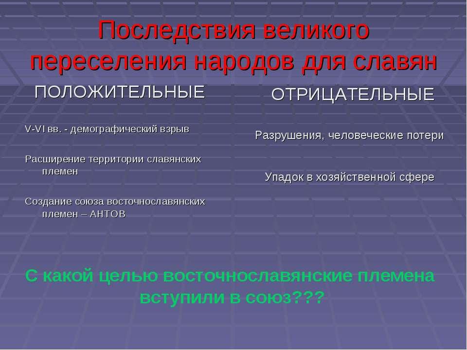 Последствия великого переселения народов для славян V-VI вв. - демографически...