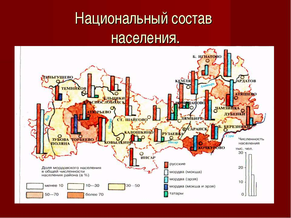 Национальный состав населения.