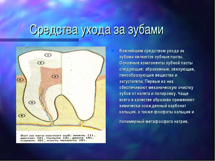 Средства ухода за зубами Важнейшим средством ухода за зубами являются зубные ...