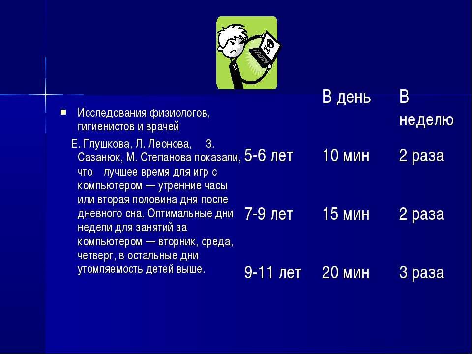 Исследования физиологов, гигиенистов и врачей Е. Глушкова, Л. Леонова, 3. Саз...