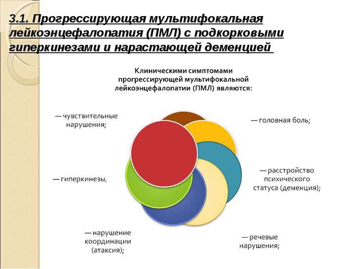 3.1. Прогрессирующая мультифокальная лейкоэнцефалопатия (ПМЛ) с подкорковыми ...
