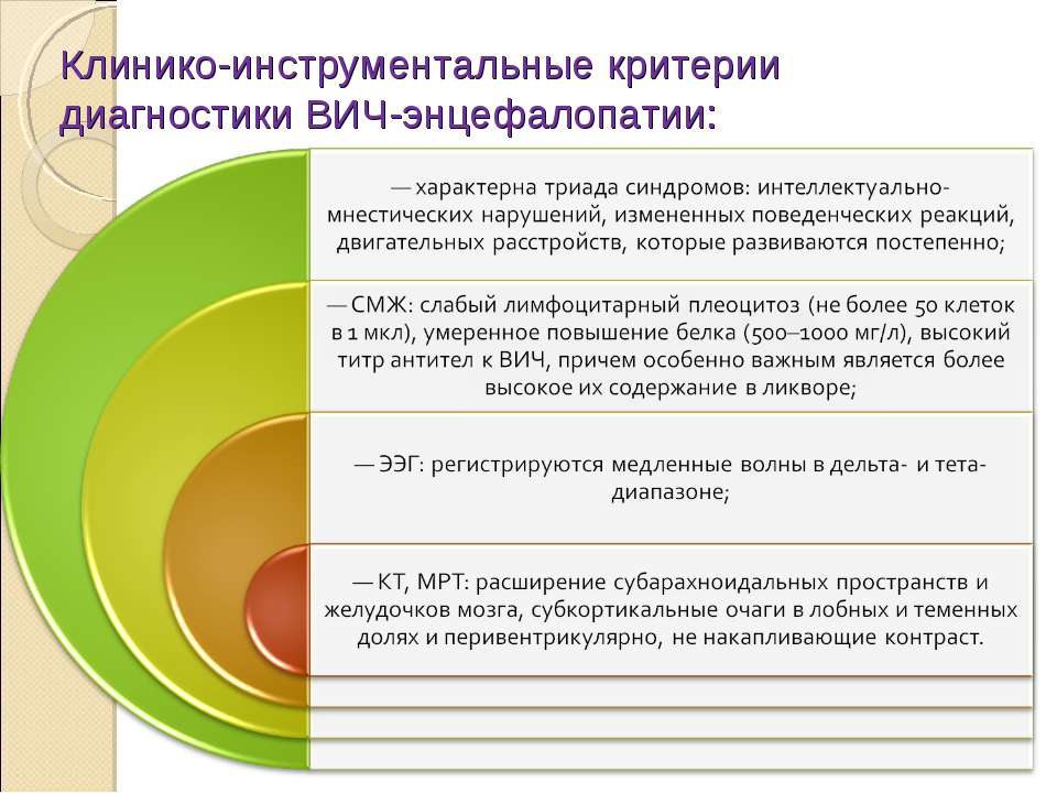 Клинико-инструментальные критерии диагностики ВИЧ-энцефалопатии: