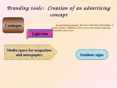 Branding tools: Creation of an advertising concept An advertising concept - t...