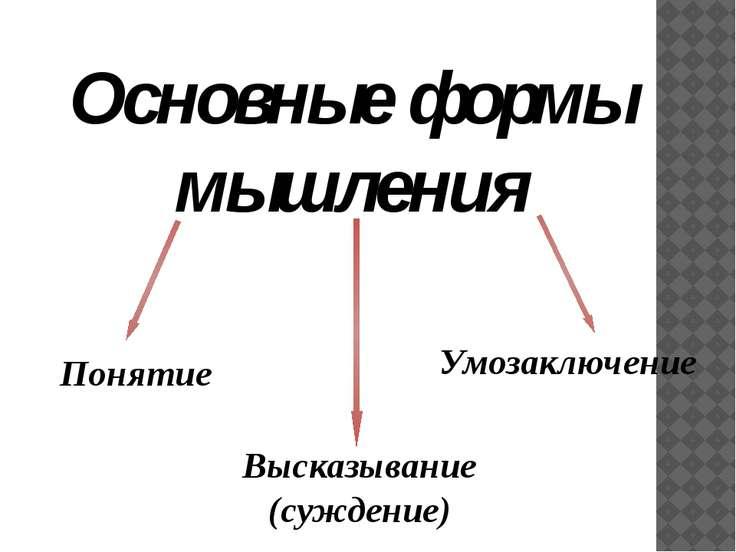 Основные формы мышления Понятие Умозаключение Высказывание (суждение)