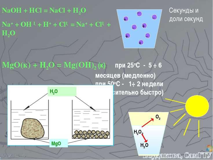 NaOH + HCl = NaCl + H2O Na+ + OH ─ + H+ + Cl─ = Na+ + Cl─ + H2O Секунды и дол...