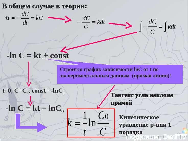 В общем случае в теории: = -ln C = kt + const t=0, C=C0, const= -lnC0 -ln C =...