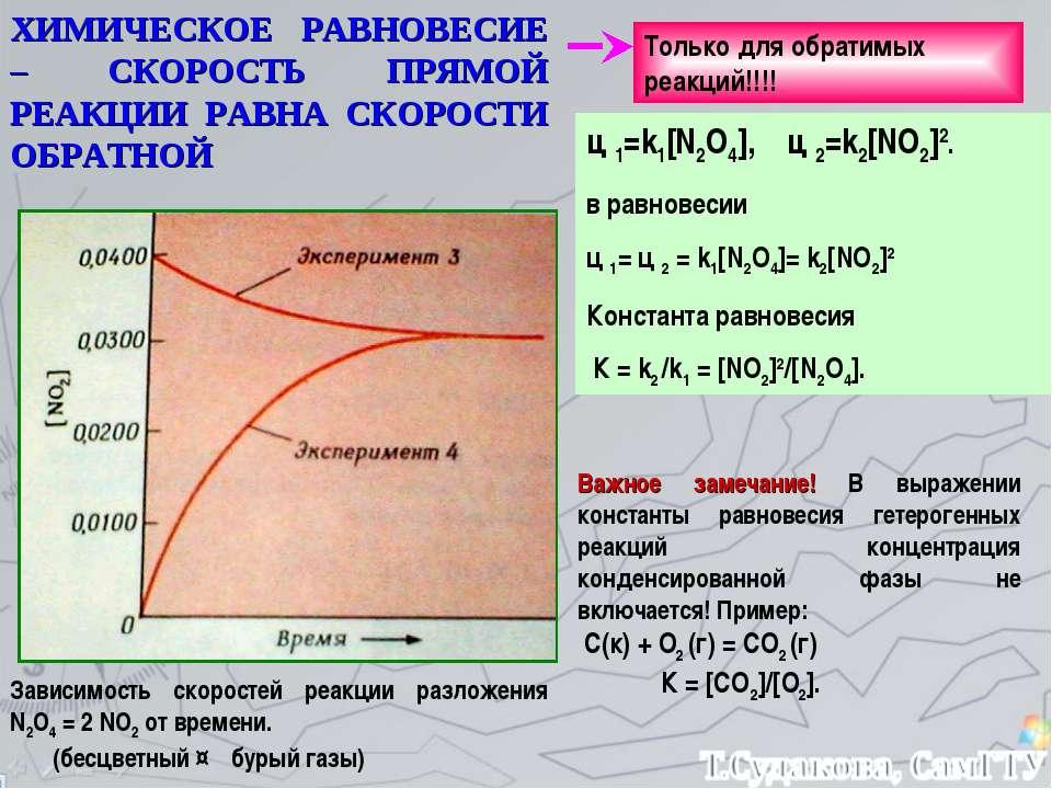 Зависимость скоростей реакции разложения N2О4 = 2 NО2 от времени. (бесцветный...