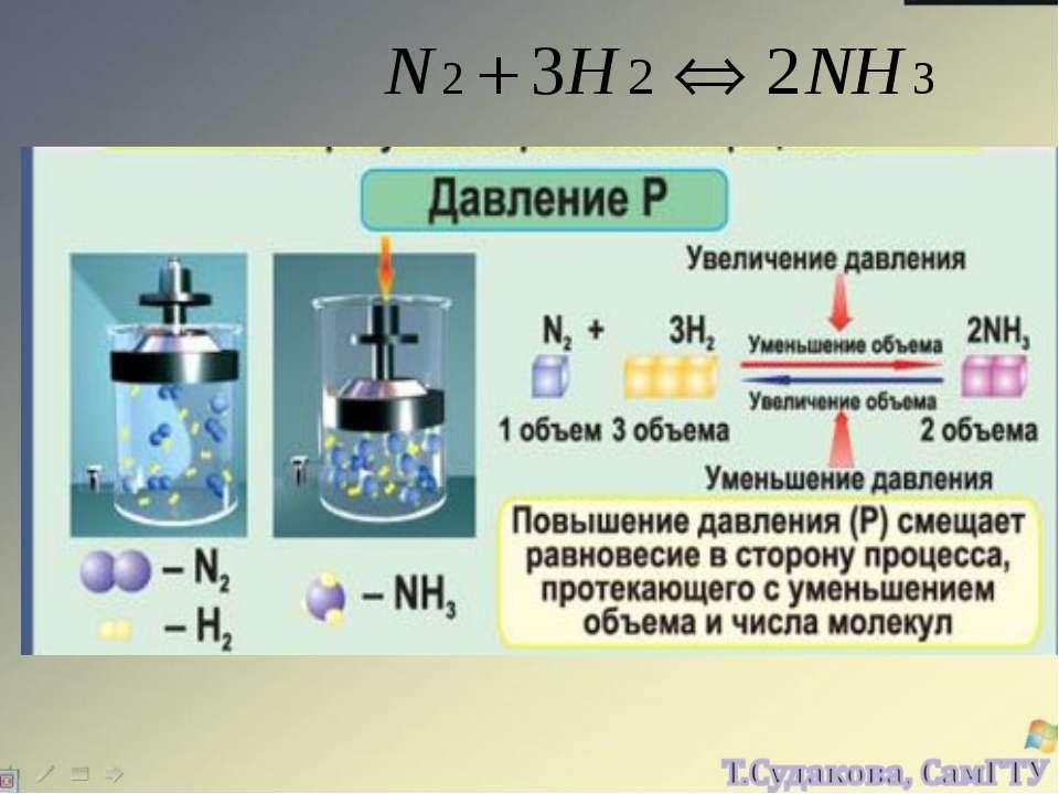 Химическое равновесие химические реакции (по направлению)