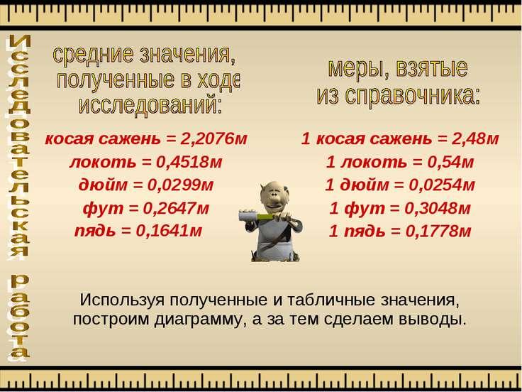 1 косая сажень = 2,48м 1 локоть = 0,54м 1 дюйм = 0,0254м 1 фут = 0,3048м 1 пя...