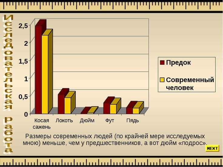 Размеры современных людей (по крайней мере исследуемых мною) меньше, чем у пр...