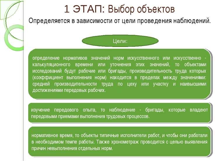1 ЭТАП: Выбор объектов Определяется в зависимости от цели проведения наблюден...