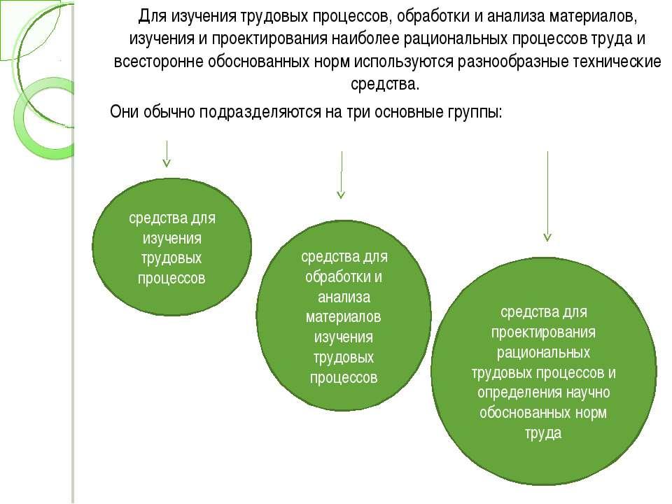 Для изучения трудовых процессов, обработки и анализа материалов, изучения и п...