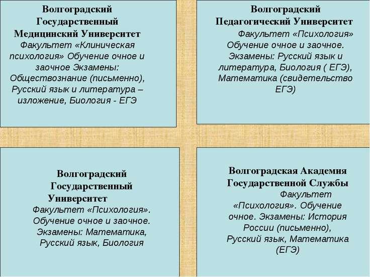 Волгоградский Государственный Медицинский Университет Факультет «Клиническая ...