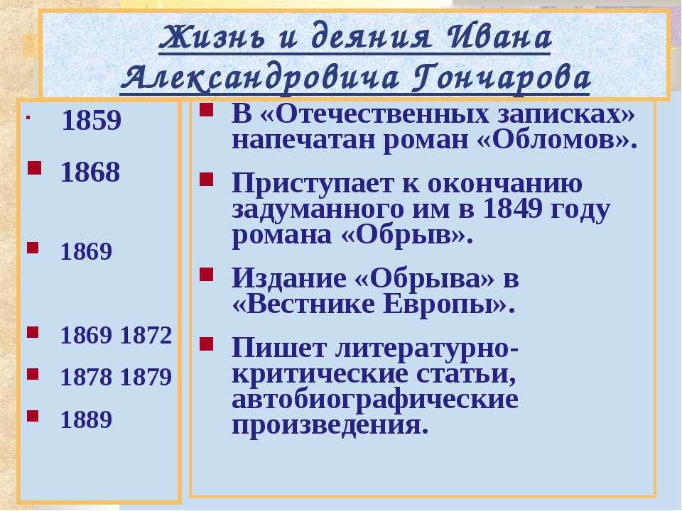 Жизнь и деяния Ивана Александровича Гончарова 1859 1868 1869 1869 1872 1878 1...