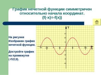 График нечетной функции симметричен относительно начала координат. (f(-x)=-f(...
