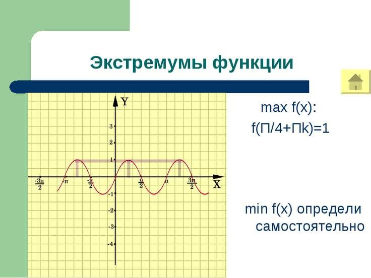 Экстремумы функции max f(x): f(П/4+Пk)=1 min f(x) определи самостоятельно