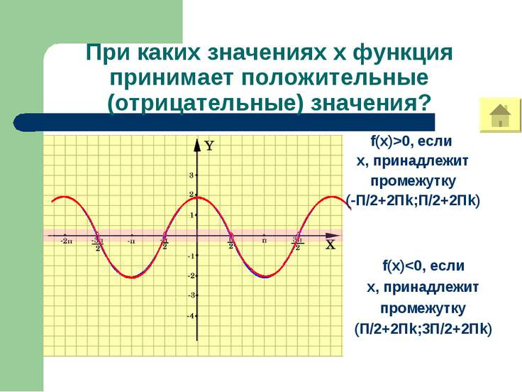 При каких значениях х функция принимает положительные (отрицательные) значени...