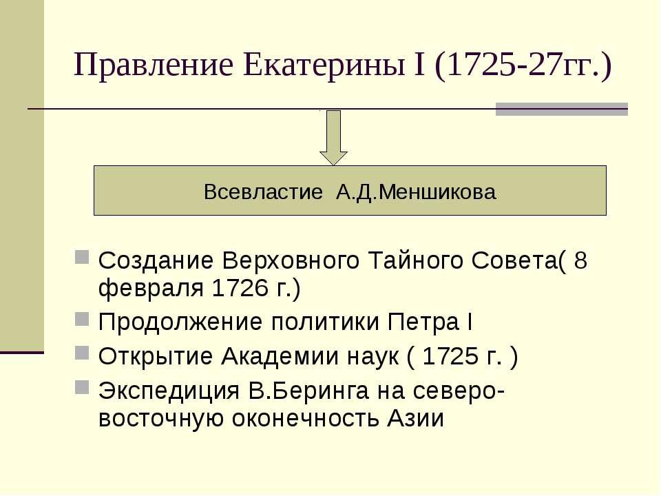 Правление Екатерины I (1725-27гг.) Всевластие А.Д.Меншикова Создание Верховно...
