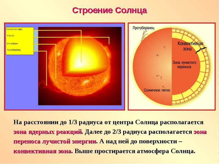 На расстоянии до 1/3 радиуса от центра Солнца располагается зона ядерных реак...