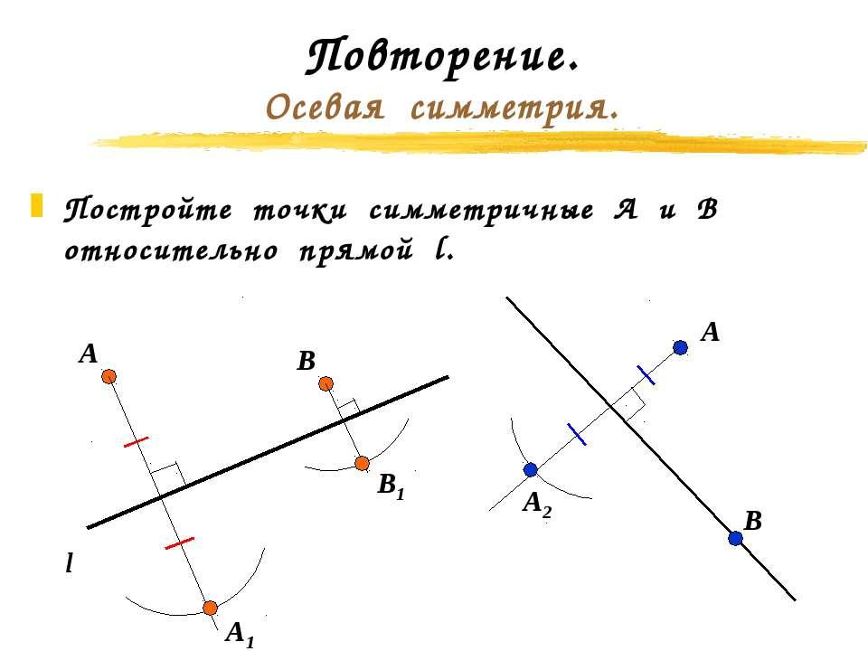 Повторение. Осевая симметрия. Постройте точки симметричные А и В относительно...