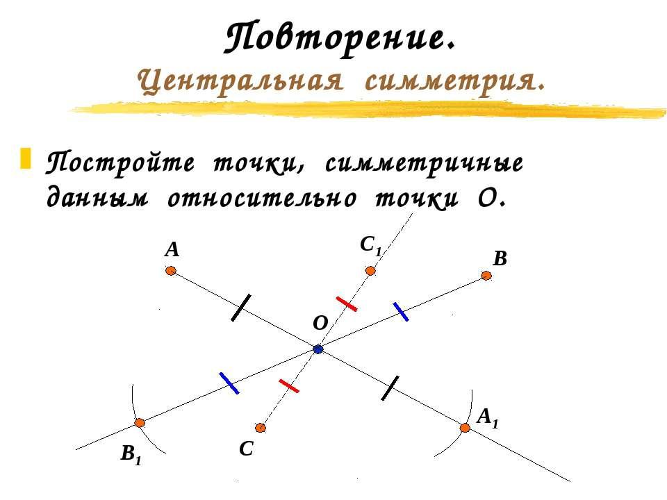 Повторение. Центральная симметрия. Постройте точки, симметричные данным относ...