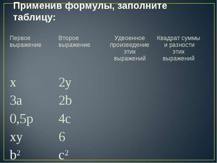 Применив формулы, заполните таблицу: Первое выражение Второе выражение Удвоен...