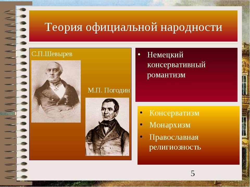 Теория официальной народности С.П.Шевырев Немецкий консервативный романтизм К...