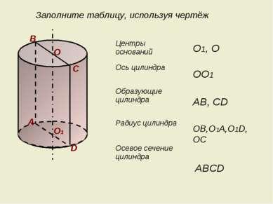 В О1 D С А О1, О ОО1 АВ, CD ABCD ОВ,О1А,О1D, ОС Заполните таблицу, используя ...
