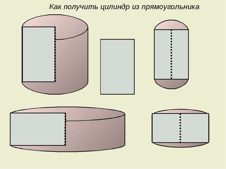 Как получить цилиндр из прямоугольника